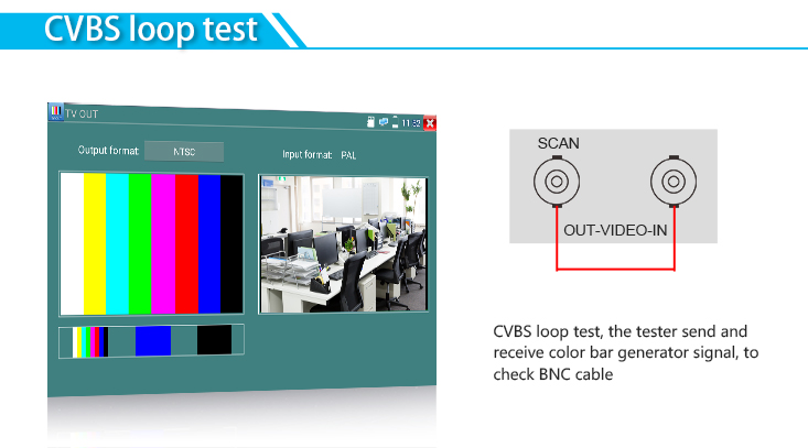 X7 series ALL IN ONE CCTV TESTER